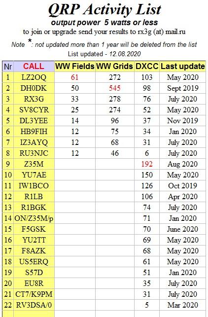 qrp-top_2020-08-12.jpg