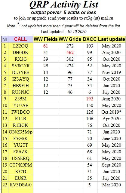 qrp-top_2020-10-10.jpg