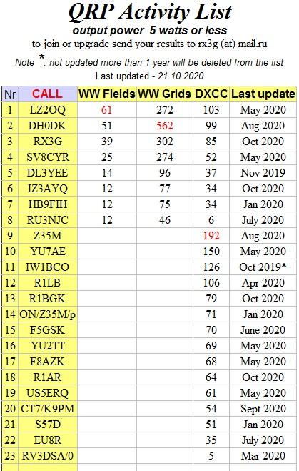 qrp-top_2020-10-21.jpg