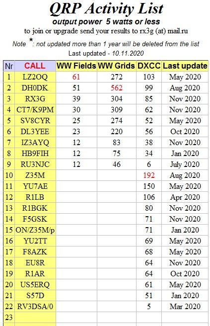 qrp-top_2020-11-10.jpg