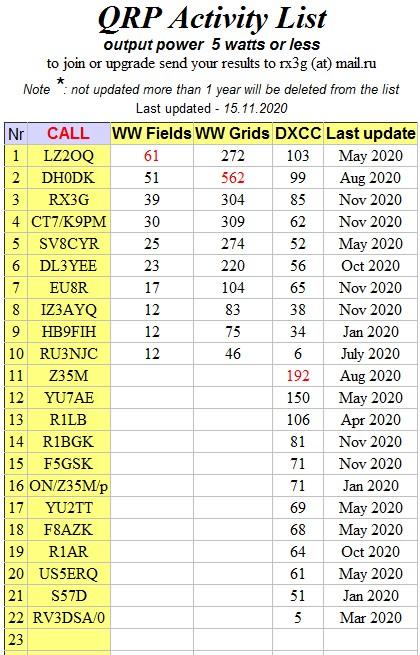 qrp-top_2020-11-15.jpg