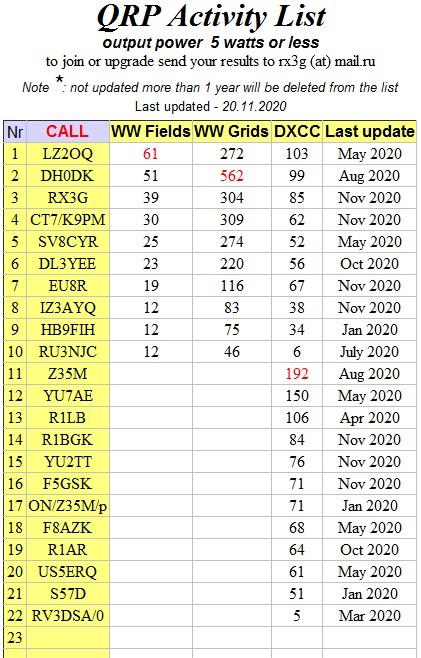 qrp-top_2020-11-20.jpg