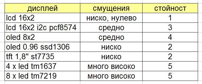 displ_2017-11-13.jpg