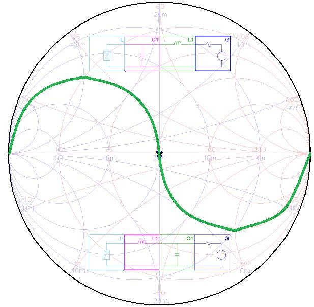 Smith-chart-La-Cpar-Lpos-Z0.png