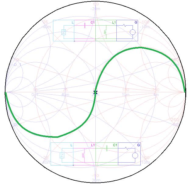 Smith-chart-Ln-Lpar-Cpos-Zo.png