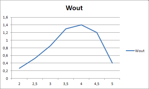 wout_bs170_gs.png