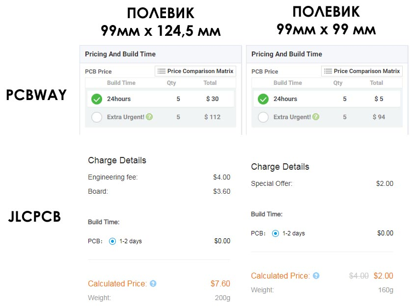 pcb_price.jpg